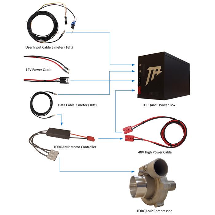 torkamp kit schema